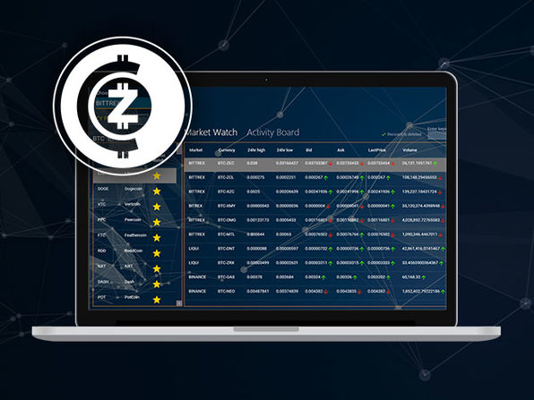 CryptoZilla Pro Coupon Code
